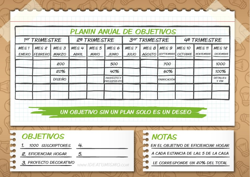 Planning-anual-objetivos-ejemplo